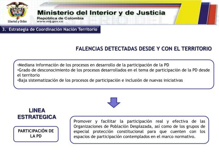 Promover y facilitar la participación real y efectiva de las Organizaciones de Población Desplazada, así como de los grupos de especial protección constitucional para que cuenten con los espacios de participación contemplados en el marco normativo.