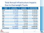 total annual infrastructure impacts due to overweight trucks