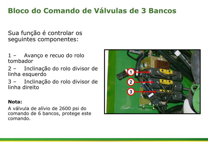 Bloco do Comando de Válvulas de 3 Bancos