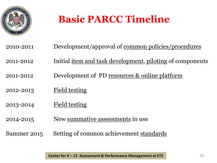 Basic PARCC Timeline