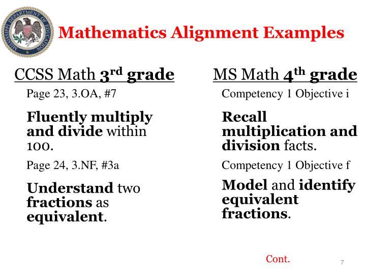 MS Math
