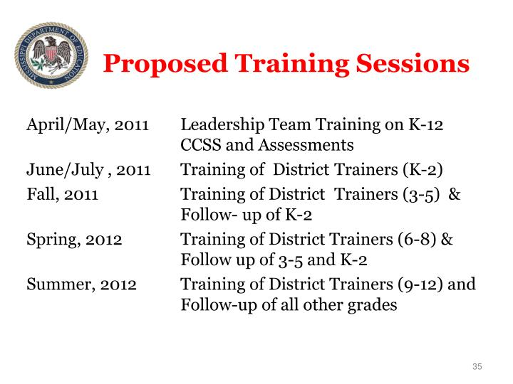 Proposed Training Sessions