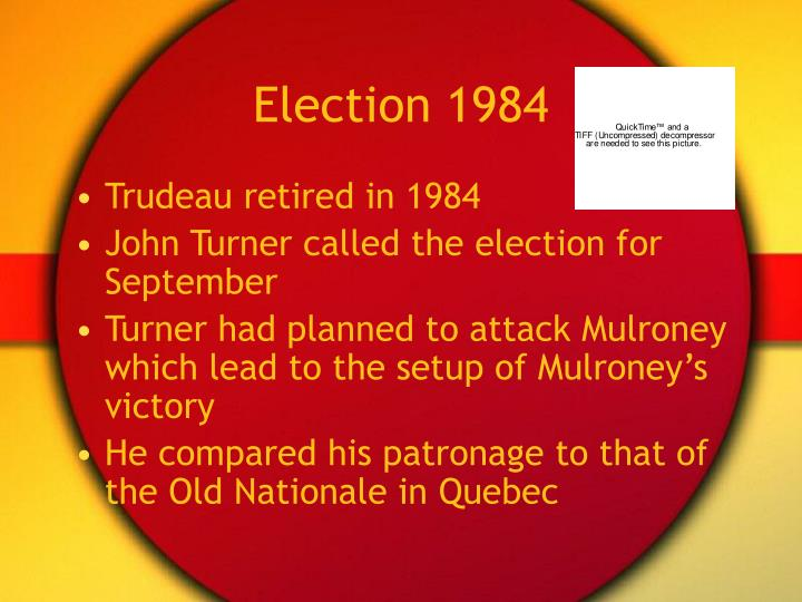 Election 1984