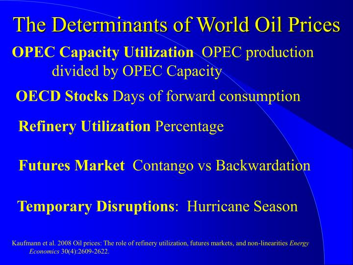 The Determinants of World Oil Prices