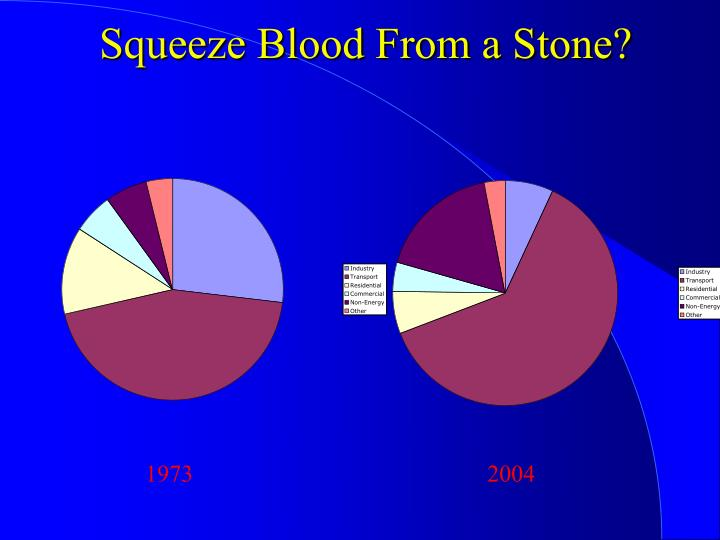 Squeeze Blood From a Stone?