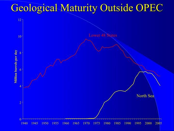 Geological Maturity Outside OPEC