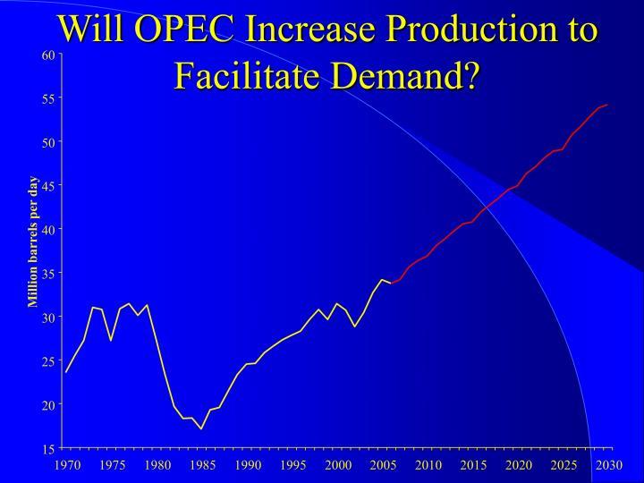 Will OPEC Increase Production to Facilitate Demand?