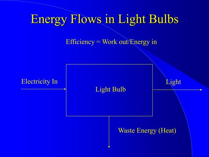 Energy Flows in Light Bulbs