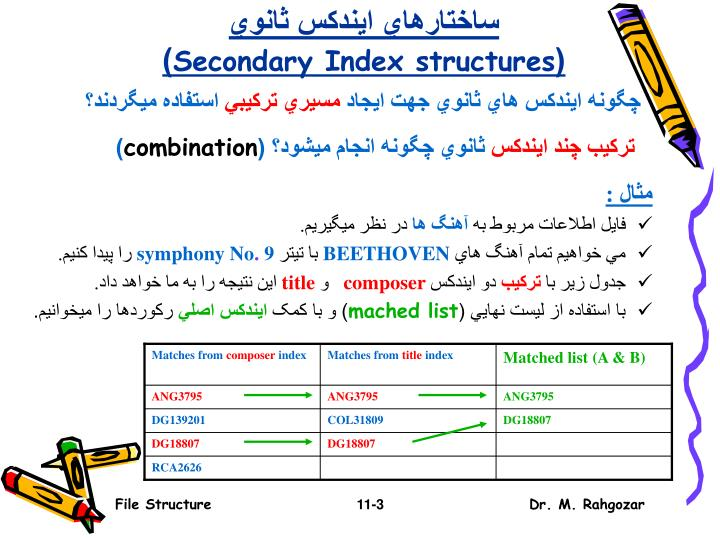 Secondary index structures