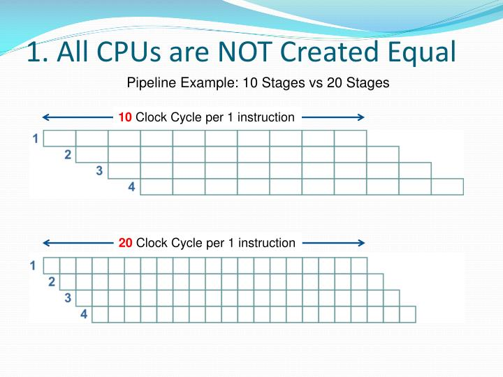 1. All CPUs are NOT Created Equal