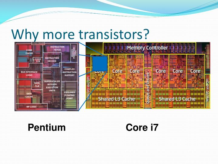 Why more transistors?