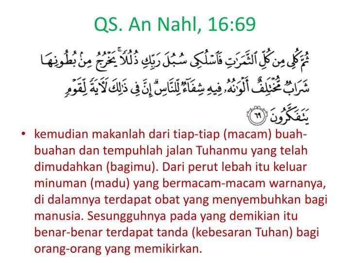 Qs an nahl 16 69