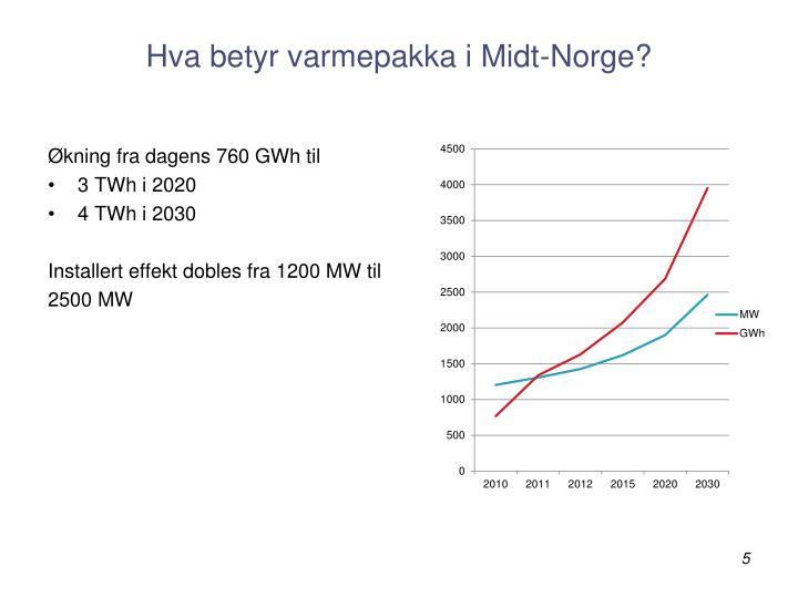 Hva betyr varmepakka i Midt-Norge?
