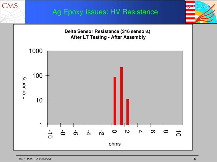 Ag Epoxy Issues: HV Resistance