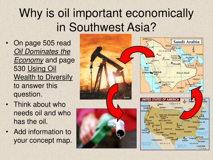 Why is oil important economically in Southwest Asia?