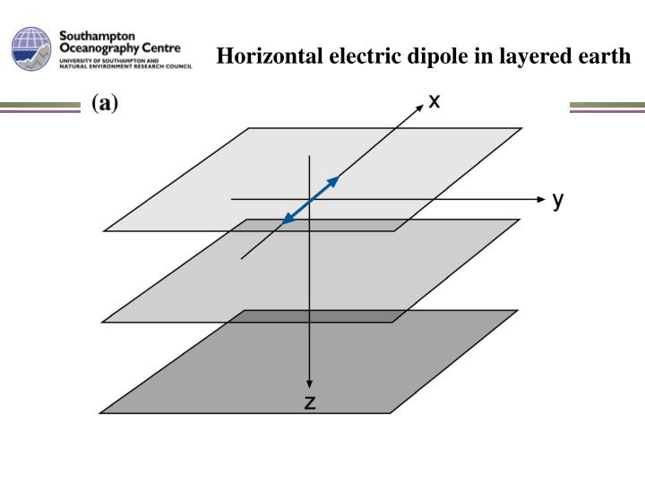 Horizontal electric dipole in layered earth
