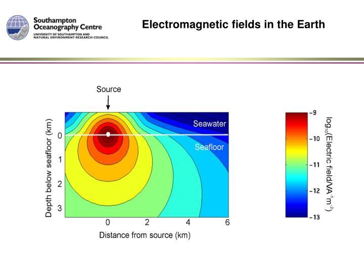 Electromagnetic fields in the Earth
