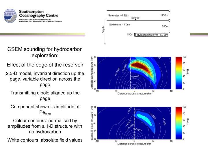 CSEM sounding for hydrocarbon exploration: