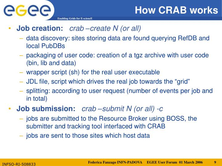 How CRAB works