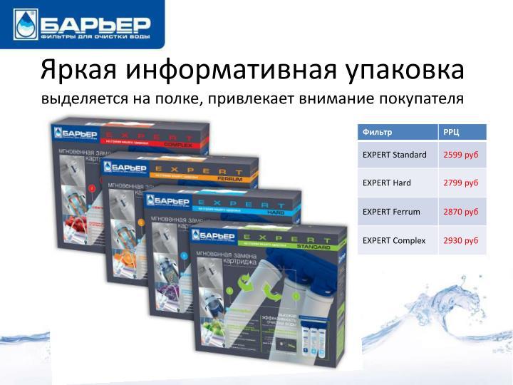 Яркая информативная упаковка