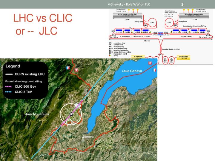 Lhc vs clic or jlc