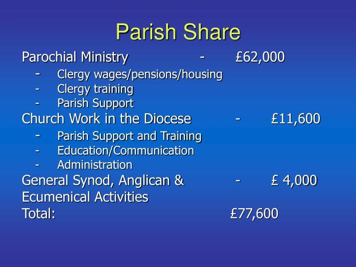 Parish Share