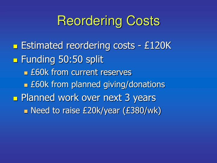 Reordering Costs