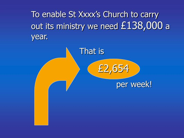 To enable St Xxxx's Church to carry out its ministry we need