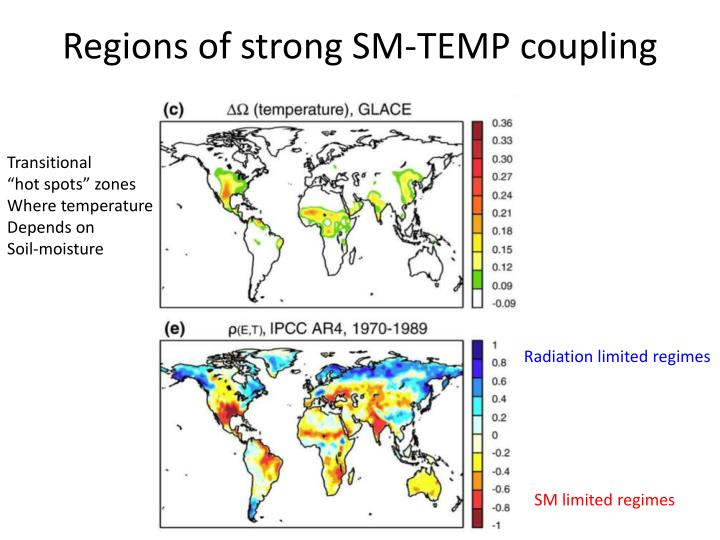 Regions of strong SM-TEMP coupling