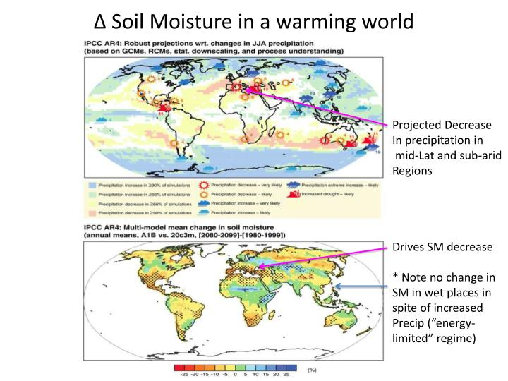 Δ Soil Moisture in a warming world