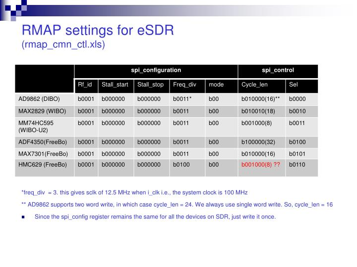 RMAP settings for
