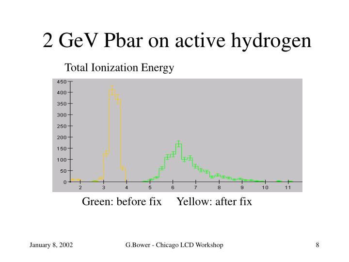 2 GeV Pbar on active hydrogen