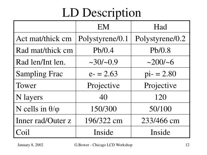 LD Description