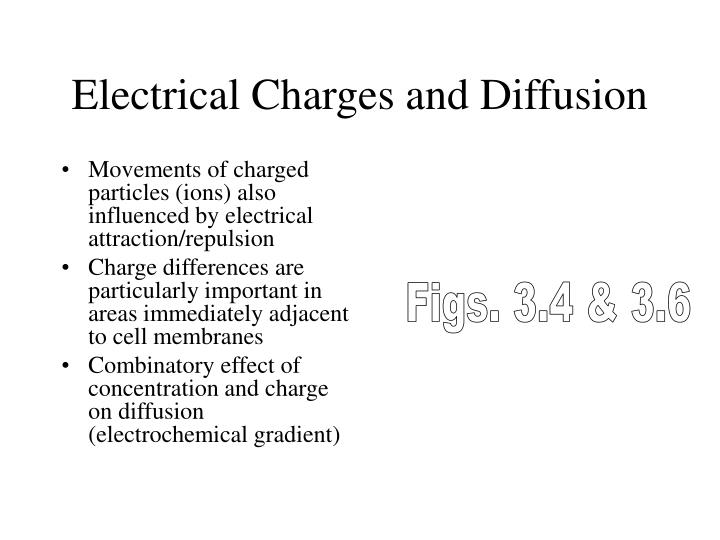 Electrical Charges and Diffusion