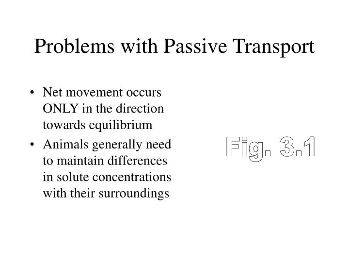 Problems with Passive Transport