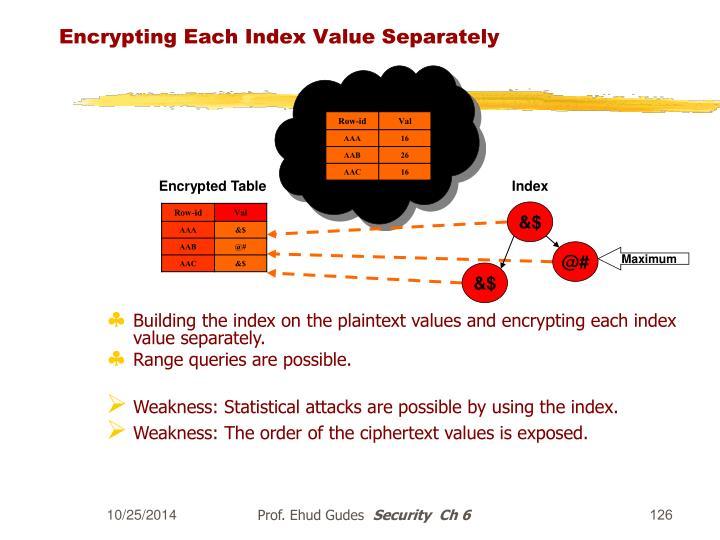 Encrypting Each Index Value Separately