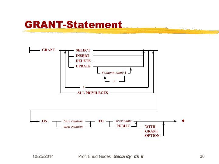 GRANT-Statement