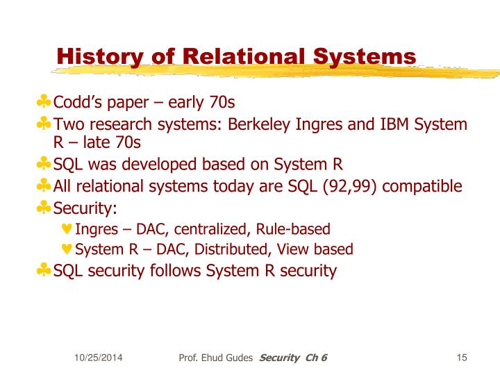 History of Relational Systems