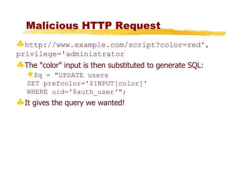 Malicious HTTP Request