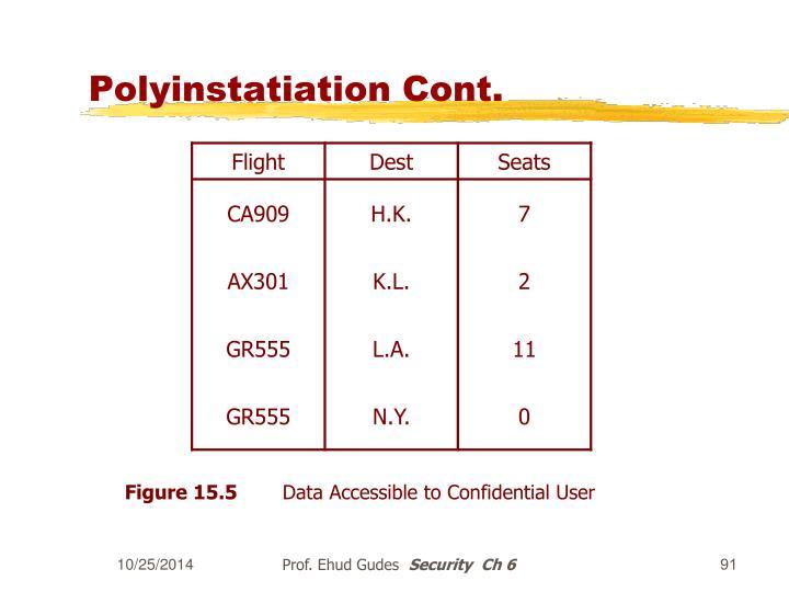 Polyinstatiation Cont.
