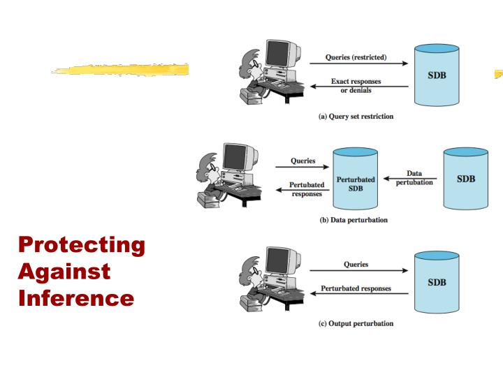 Protecting Against Inference