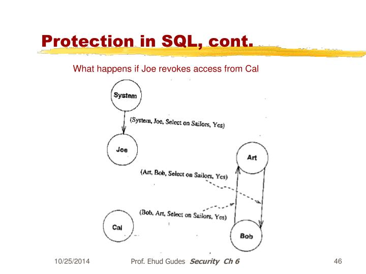 Protection in SQL, cont.
