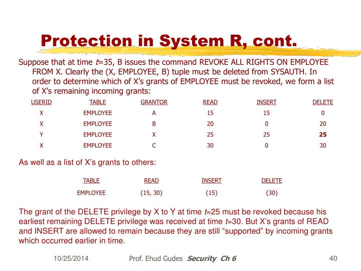Protection in System R, cont.