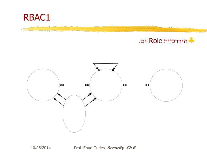 RBAC1