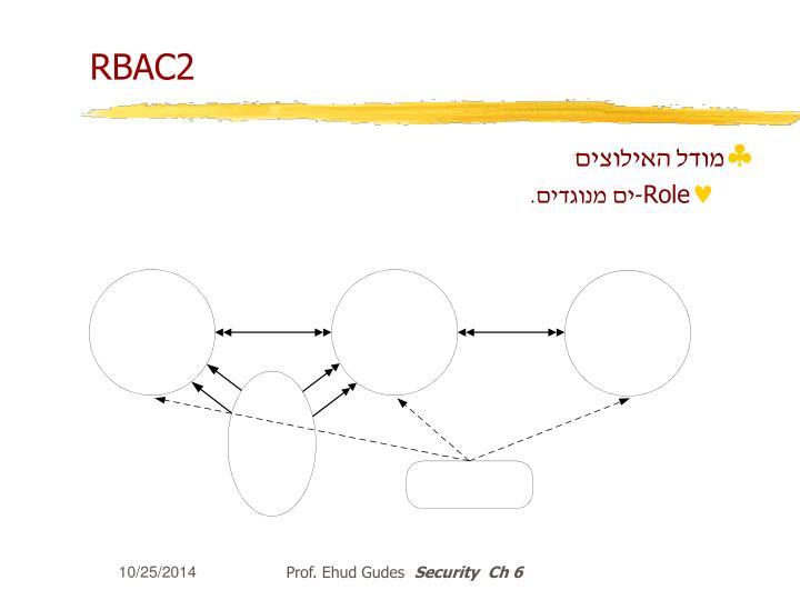 RBAC2