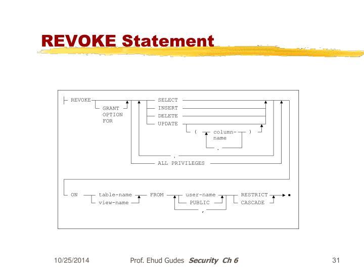REVOKE Statement