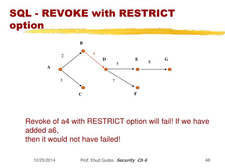 SQL - REVOKE with RESTRICT option