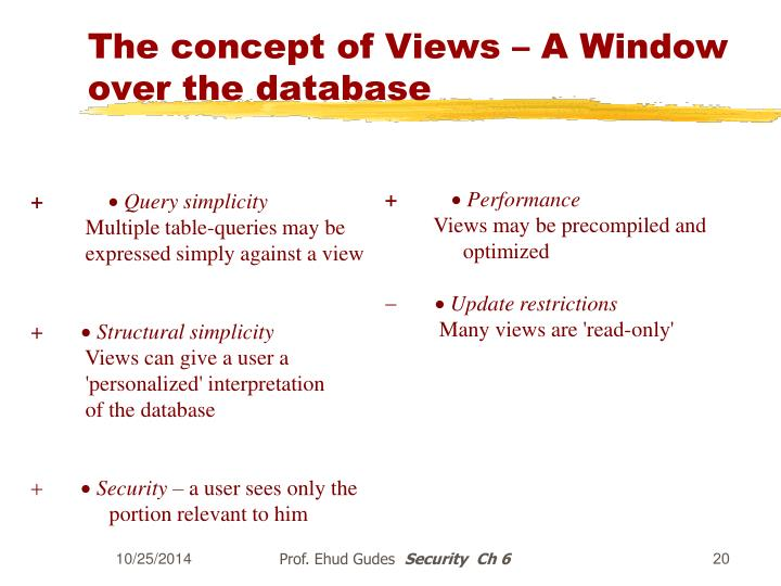 The concept of Views – A Window over the database