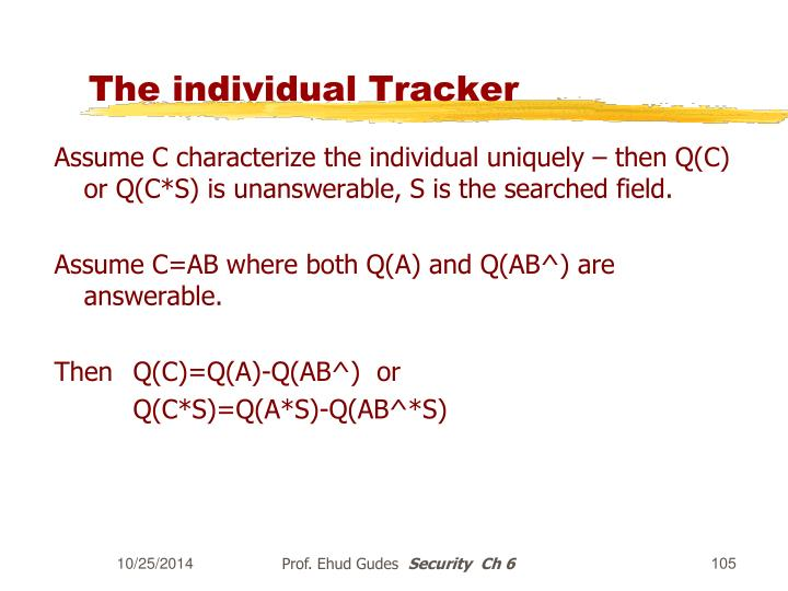 The individual Tracker