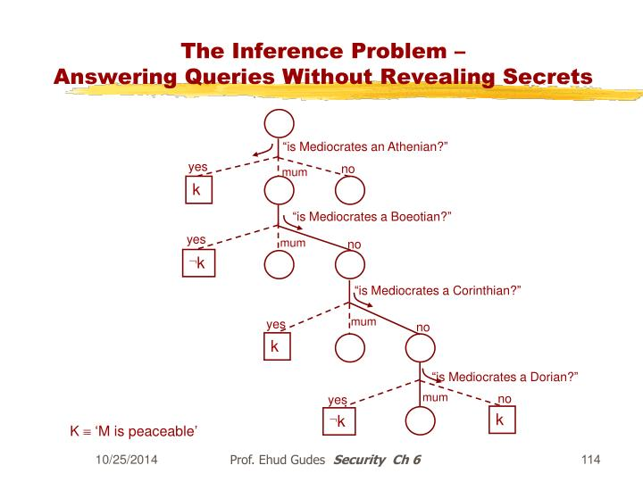 The Inference Problem –